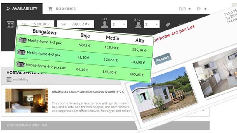 Vakantie Villa huur is niet duur!
